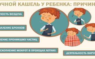 Приступы сухого кашля у ребенка