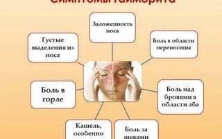 Как вылечить гайморит у ребенка