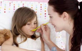 Детские лекарства от кашля список