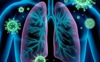 Дыхательная гимнастика при обструктивном бронхите