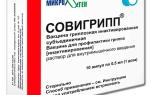 Прививка против гриппа совигрипп