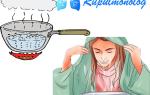 Ингаляция над картошкой при кашле