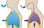 Дыхание при пневмонии