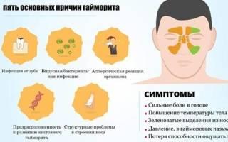 Лекарства при гайморите у взрослых антибиотики